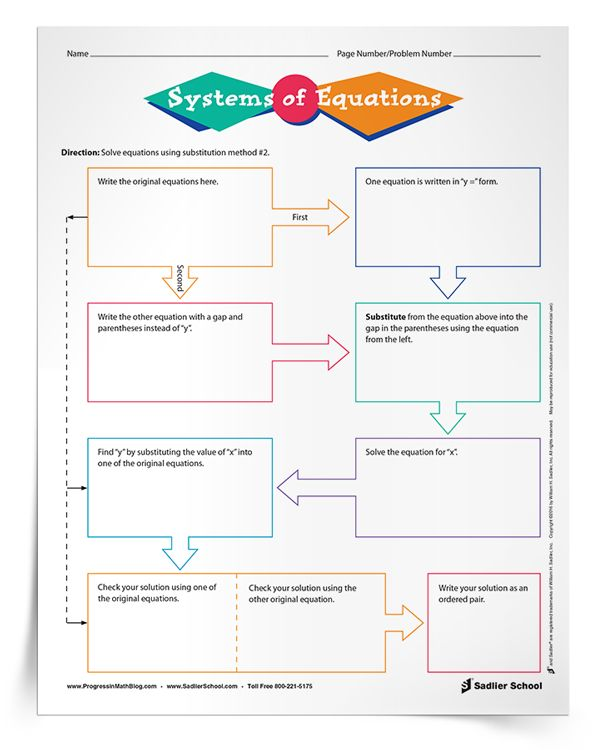 133 best math reproducibles from sadlier school images on systems of equations activity template fandeluxe Choice Image