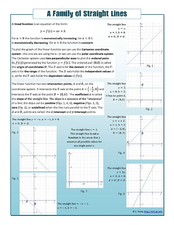 36 best Coordinate grid images on Pinterest Grid, Math and - cartesian graph paper