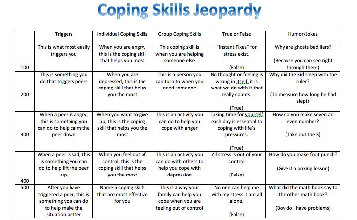 Coping Skills Jeopardy. My group loved this when we played!