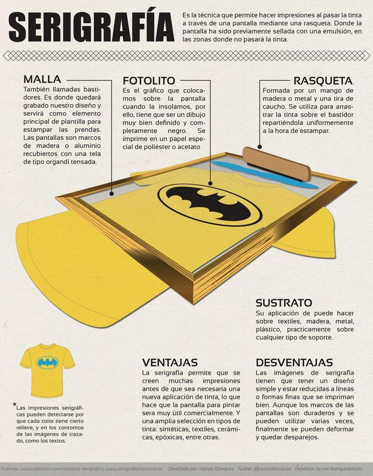 Serigrafía #infografia