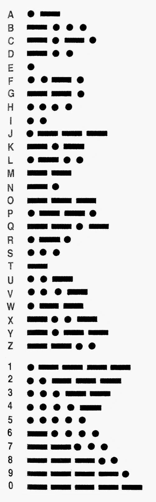 Alfabeto codice morse