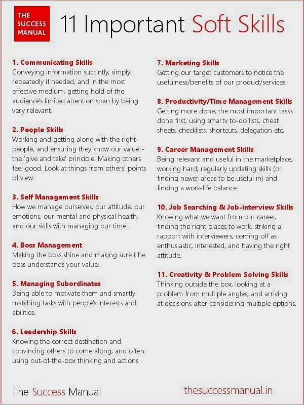 80 Very Nice Resume Management 12 250 Top Work And Personal Skills Smart People Use To Succeed In 2020 Job Interview Advice Job Interview Tips Interview Skills