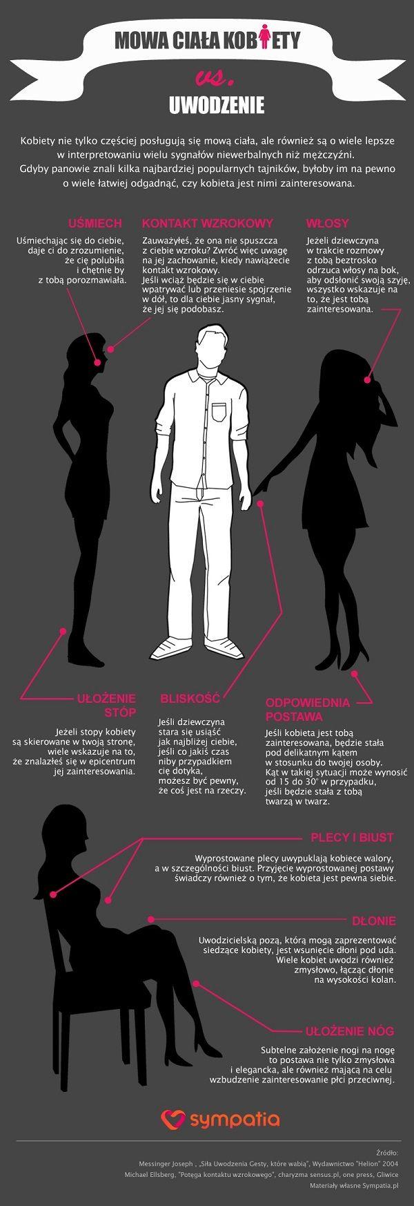 Jak uwodzą kobiety?