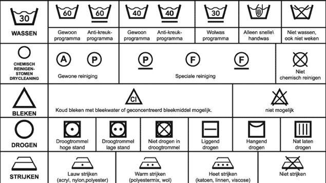Een wasvoorschrift is een voorschrift dat omschrijft hoe een textielproduct bij het wassen behandeld moet worden...
