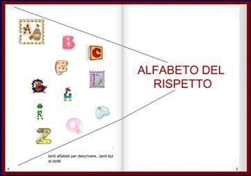 Descrizione | Progetto: Tanti modi per dire rispetto (libri, lavoro di gruppo, diritti umani, narrazione multimediale) | Progetti | Scuolab.it