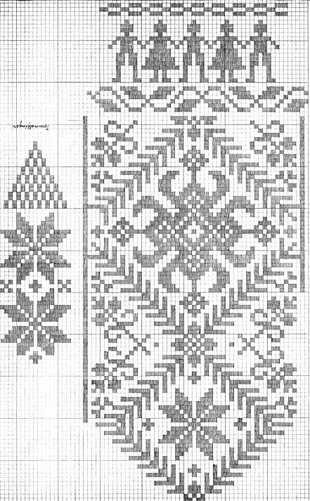 old diagram from swedish museum, could be used as tapestry crochet | REPINNED