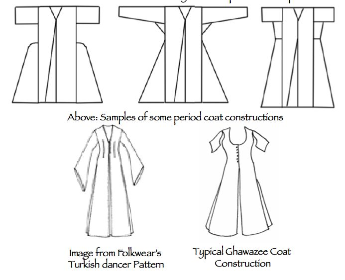 Ghawazee Coats ~ Recently there was an interesting conversation about Ghawazee coats on one of the Ottoman costume discussion lists.
