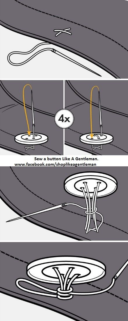 Securely sew on a button Like A Gentleman