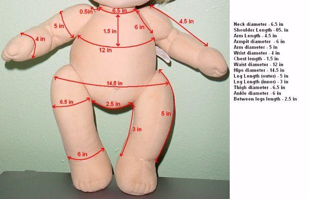 mediciones de la muñeca