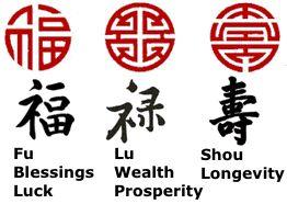 http://donsnotes.com/religion/symbols.html