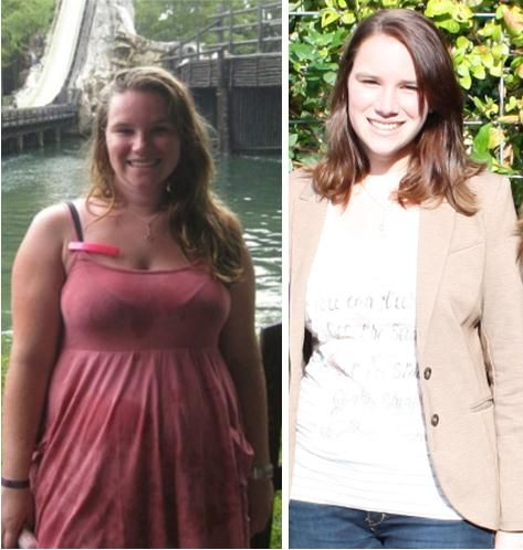 Paleo for weight loss results