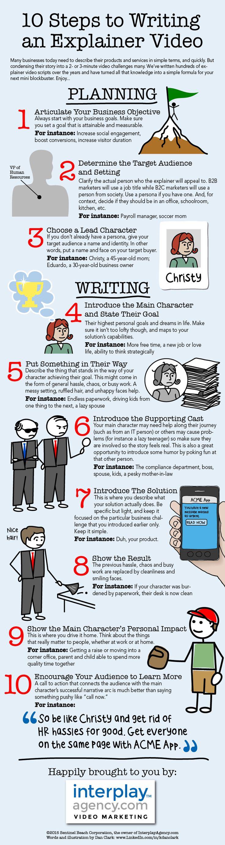 How to write an explainer video infographic - http://www.InsaneBuzz.com/weddings.htm - Sacramento @socialmedia2day