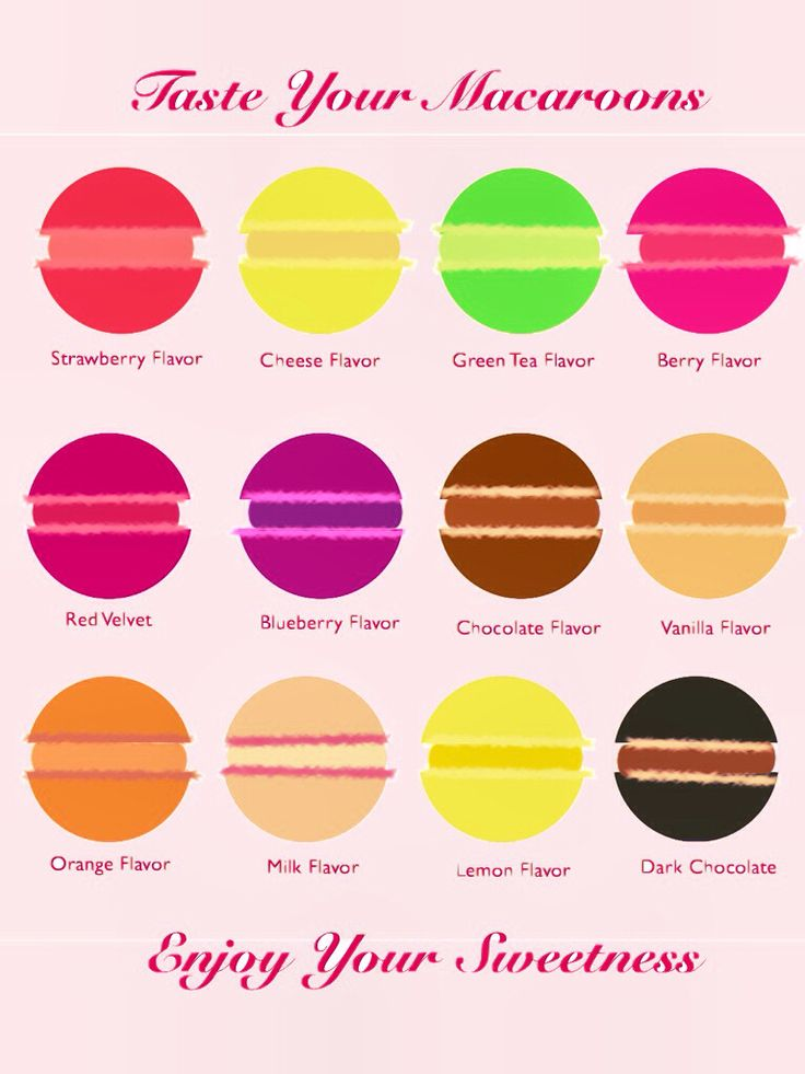 Pick your Macaroons  Just trust me about the taste
