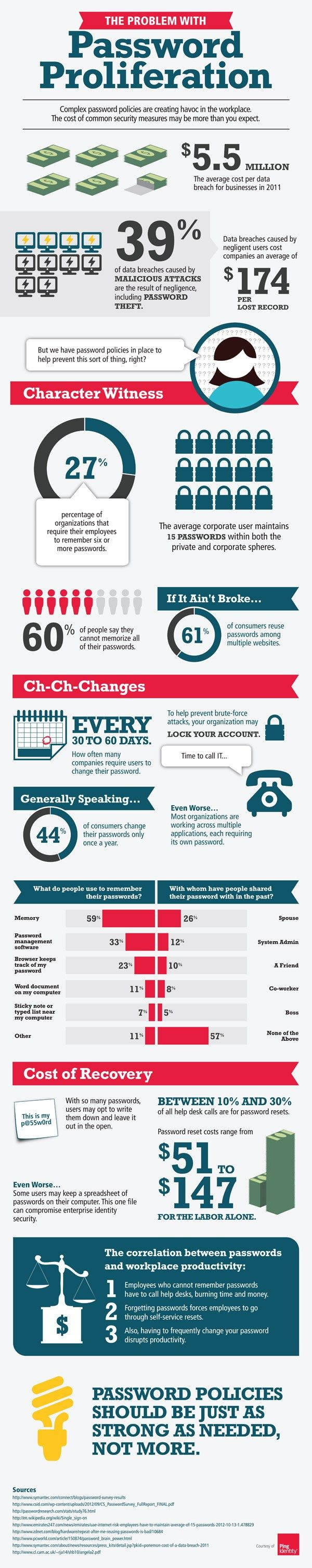 passwod proliferation infographic The Problem With Passwords [Infographic]