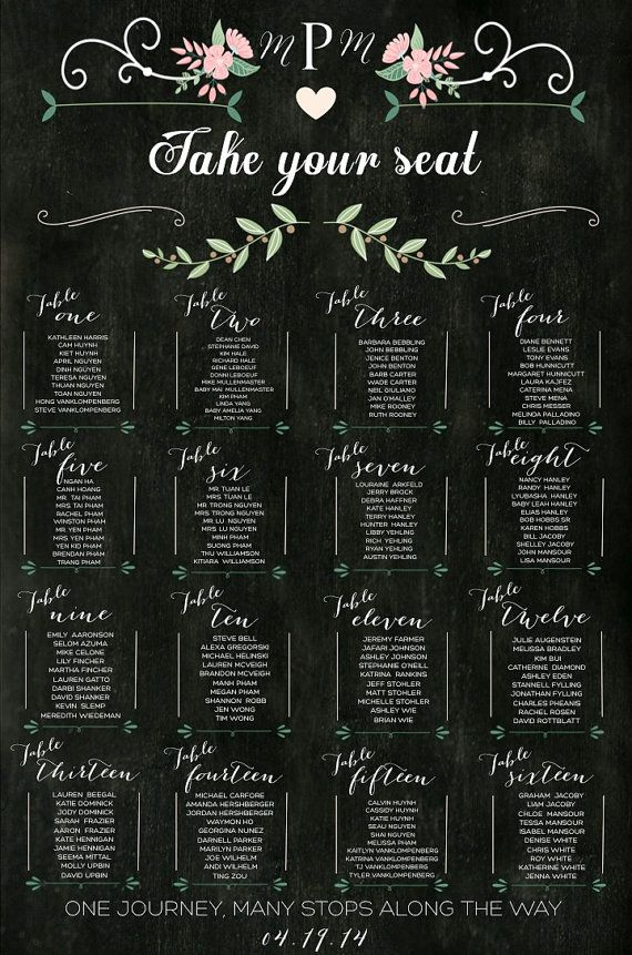 Printable Chalkboard Wedding Table by LCODesignandPaperie on Etsy