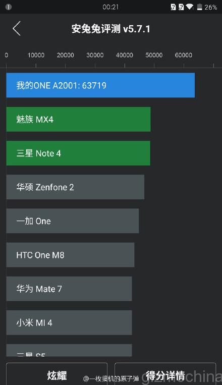 Even though it's going to be powered by a Snapdragon 810, one of the most criticized chipsets of the moments, the upcoming OnePlus 2 will pack some impressive processing power!  Check out the latest benchmark results here!