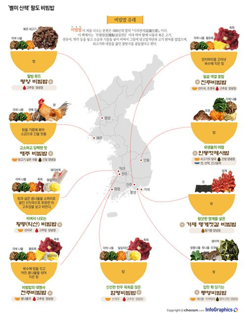 infographics 입맛 '확' 당기는 '팔도 비빔밥' (different Bibimbap types by location)