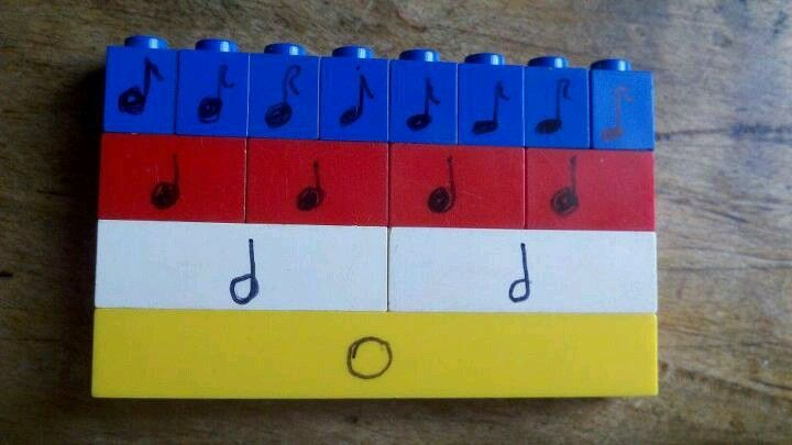 Teaching music notes (count) using legos                                                                                                                                                     More