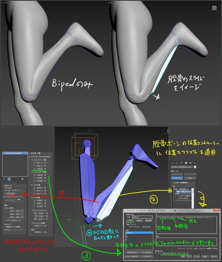 ※今回の使用ツール:3ds Max 2017 今回はリギングです。ずっと棒立ちだったキャラクターに骨格やコントローラーを入れ、ポーズやアニメーションを直感的につけられるよう仕組みを作っていきます。 まずは、これから組むリグのコンセプトを決...