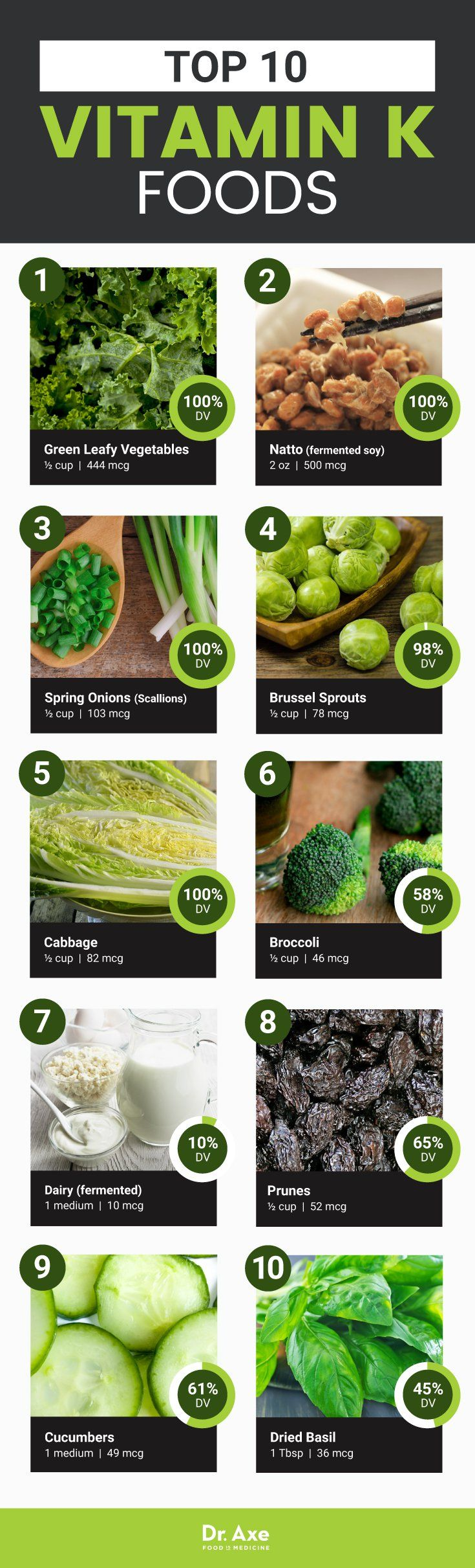 Top 10 vitamin K foods - Dr. Axe