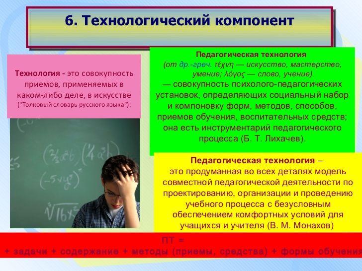 Основные компоненты современного урока
