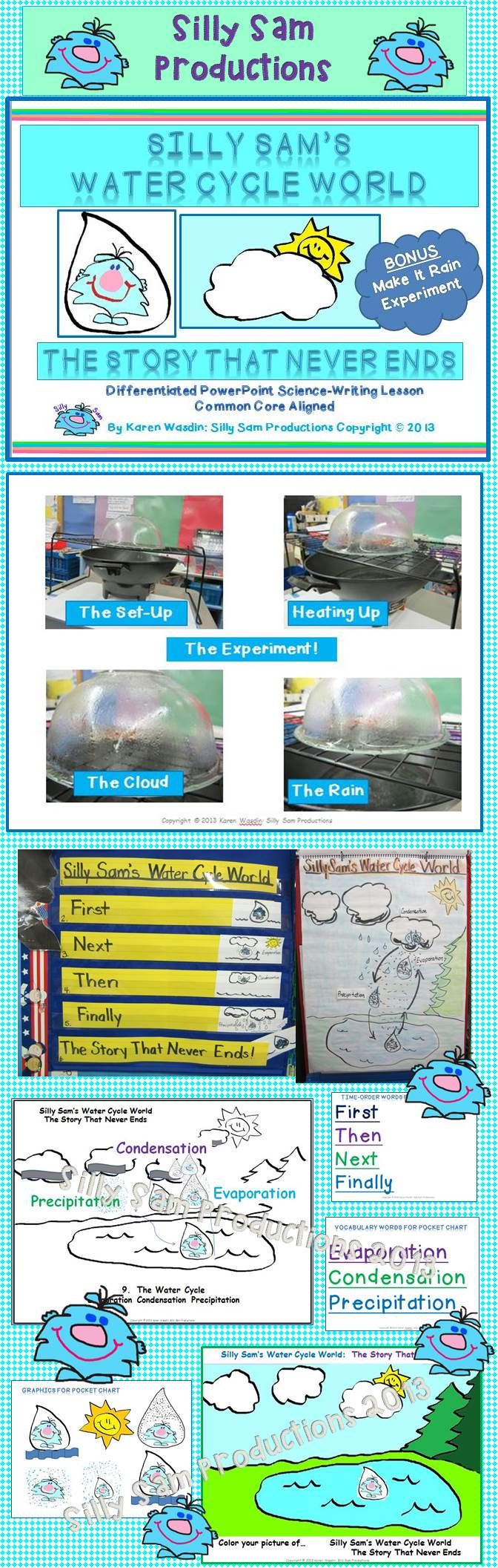 94 best teacher stuff water cycle images on pinterest science water cycle experiment silly sams water cycle world robcynllc Gallery