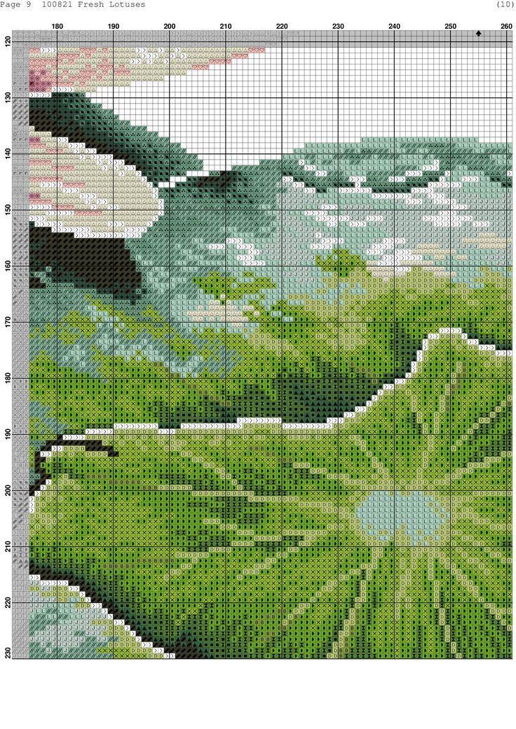 Cross-stitch patterns - Borduur patronen (10)