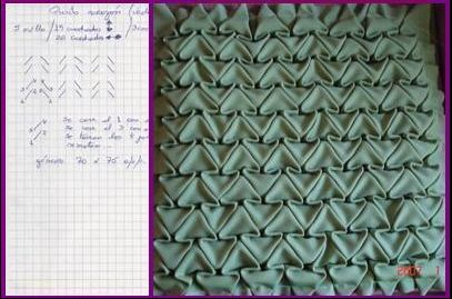 capitone punto flecha | #graficos de la tecnica del capitone ...