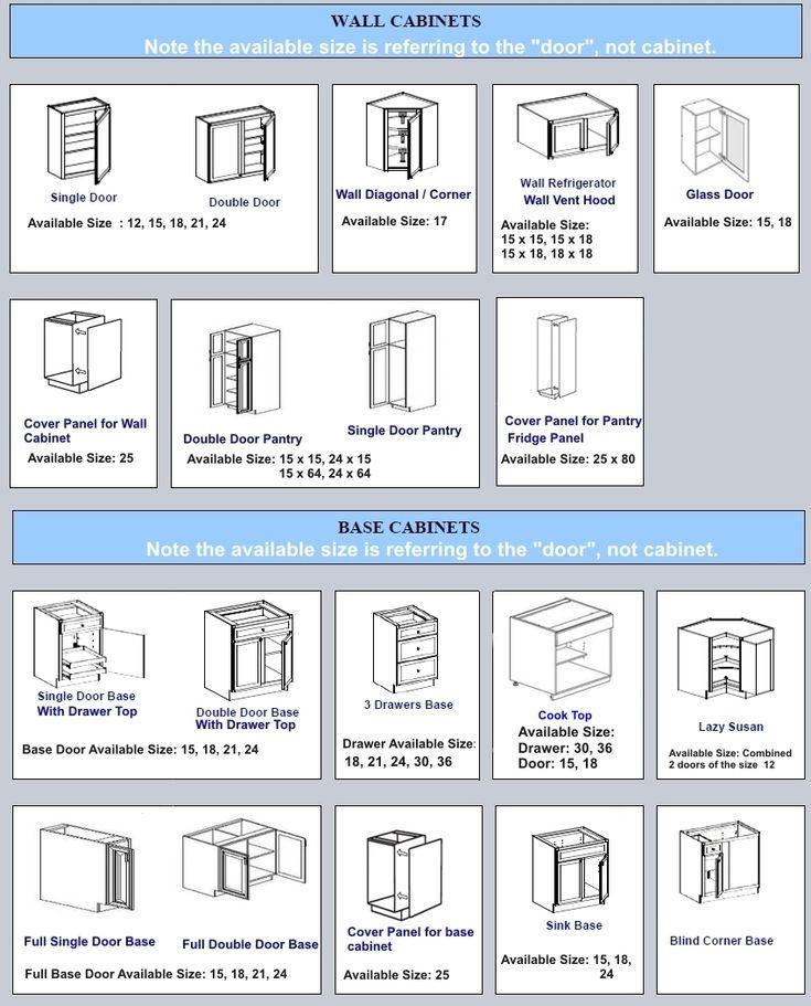Kitchen Sizes Chart 19 Kitchen sizes