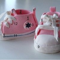 """Everything you need to make them is avalible in the gallery. There is a written description, a template and a picture of the """"clay""""-shoe. From Stellastarchild at Cake Central"""