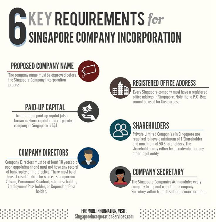 Best Singapore Startup Solution Images On   Singapore