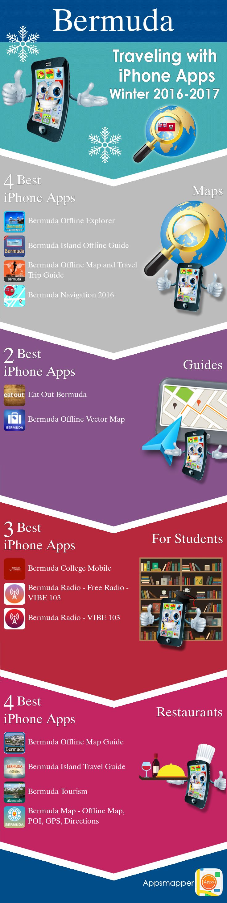 Bermuda iPhone apps: Travel Guides, Maps, Transportation, Biking, Museums, Parking, Sport and apps for Students.