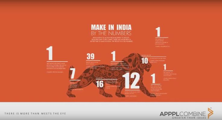 || MAKE IN INDIA ||