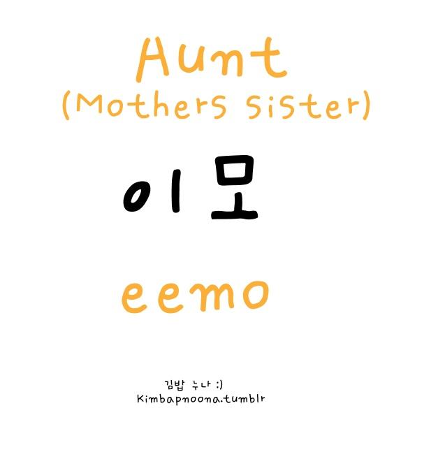 Aunt (mother's sister) Korean words