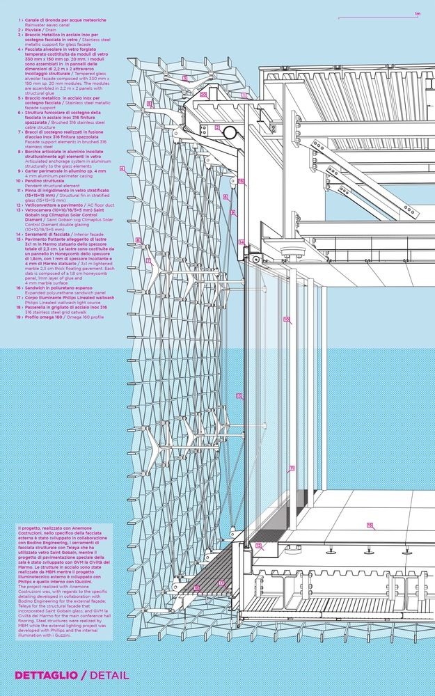 Gallery - Sea Pavillion / Stefano Boeri Architetti - 22 #fachada #ventilada  #3d
