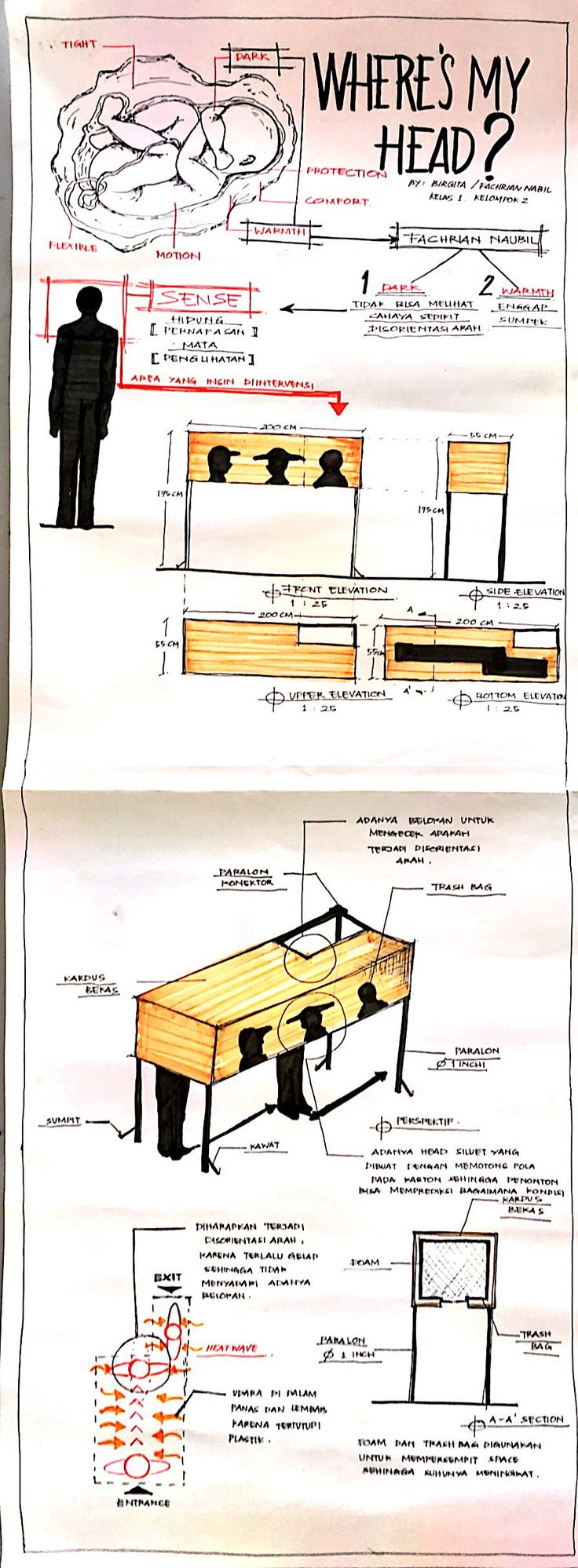 Diagram Berfikir // Fachrian Nabil Fauzi // Kelompok 2 Kelas 1 // 1506746771