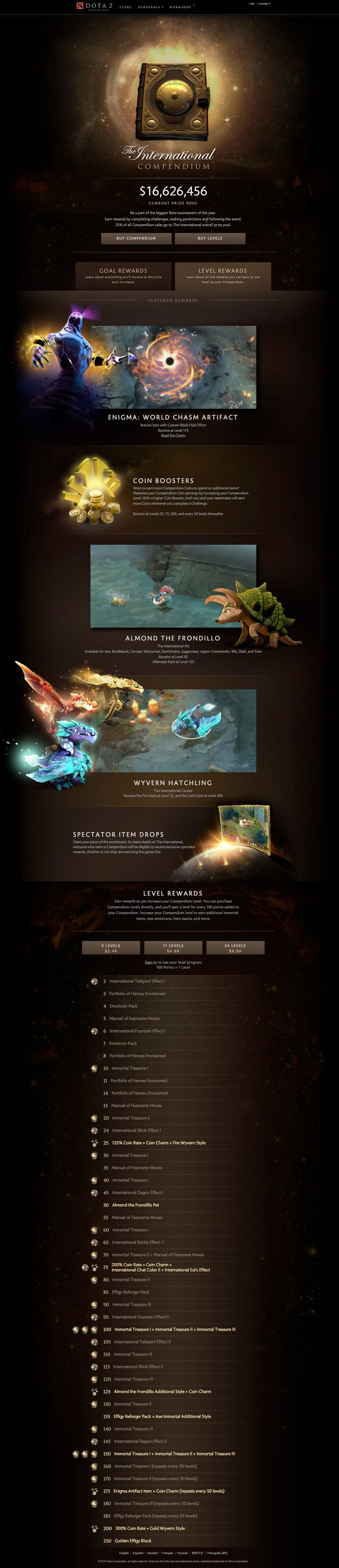 Dota 2 - the International Compendium 2015 (Level Rewards)