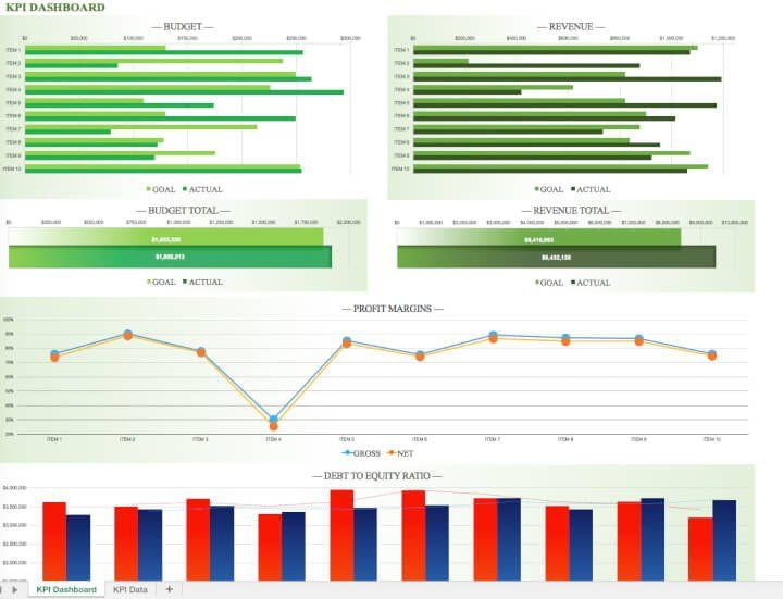 Pin by Luke May on Project management tools | Excel ...