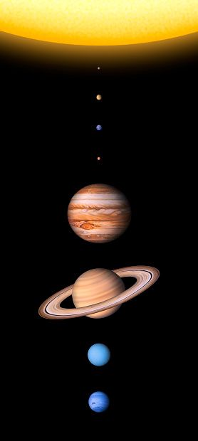 Solar systems planets