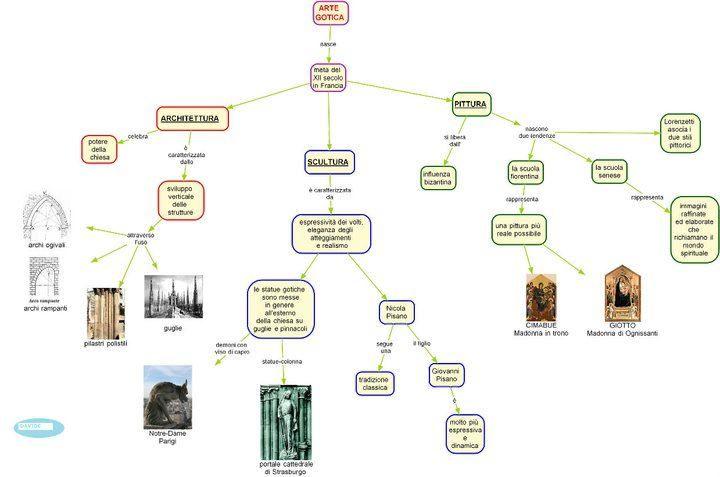 Risultati immagini per arte gotica mappa