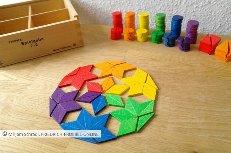 Spielidee mit Spielgaben nach Fröbel:  Mandala aus geometrischen Formen gelegt mit lauter farbigen Dreiecken des Legespiels Spielgabe 7 (gehört zu den Spielgaben)