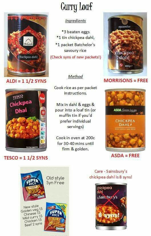 Edit* asda now 2 syns Curry loaf recipe and syn values