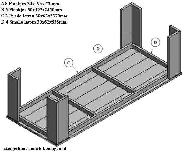Doe het zelf bouwtekening gratis voorbeeld voor een for Zelf een tuintafel maken