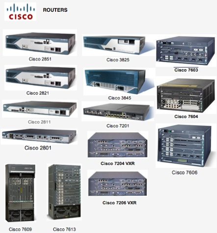 Routers Cisco