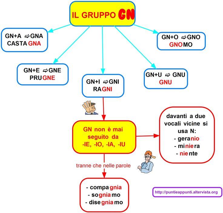 Il_gruppo_GN.jpg (1734×1654)