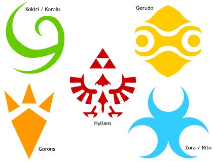 how to draw legend of zelda symbol