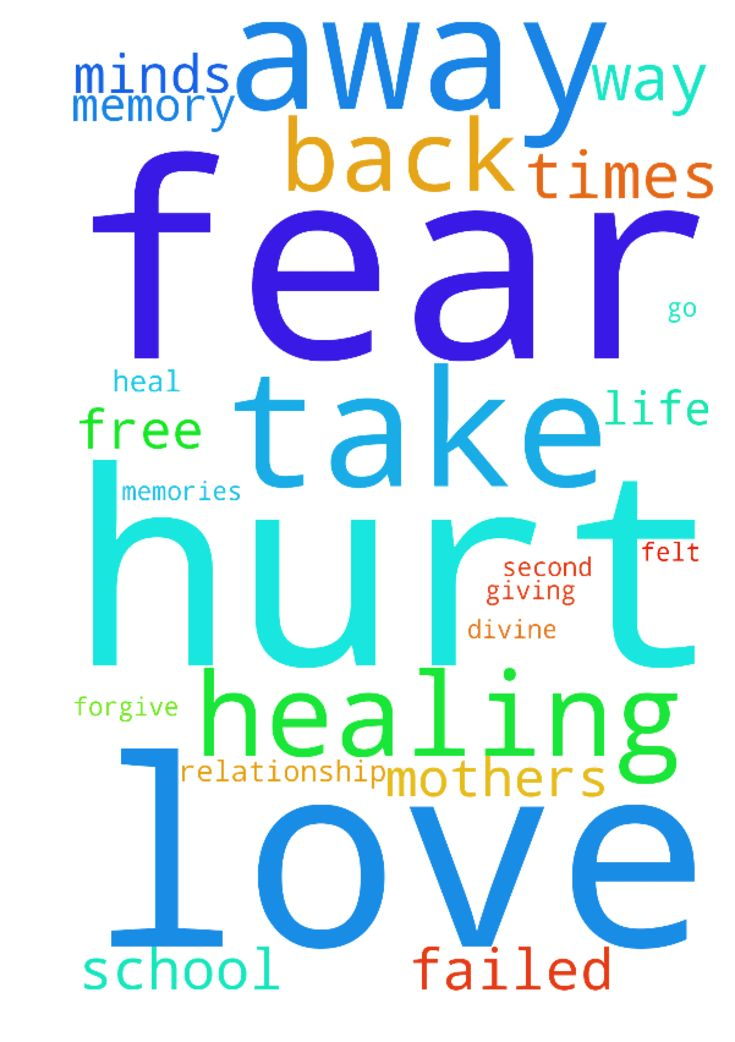Miracle healing prayer of Memory -  Prayer Warriors, please keep Z and myself in your prayers, we are in a desperate need for a miraculous healing,, especially Z himself. Father God, I thank You for Your Son, Jesus, who died on the cross not only for our sins, but for our fears. I thank You that Jesus is the same yesterday, today and forever, and that you wants us to be completely whole spirit, soul and body. Lord Jesus, I ask You to walk back through every second of our life. Heal us and…