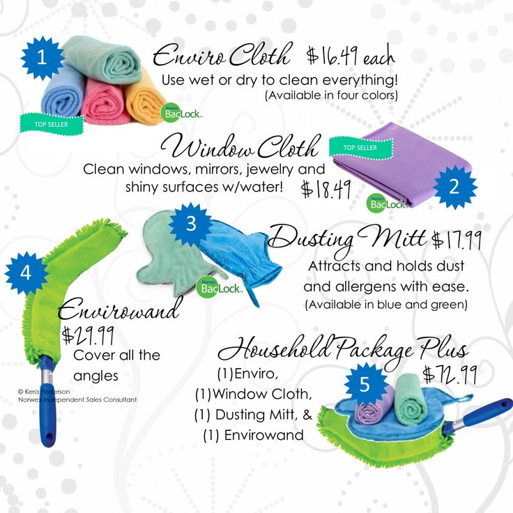 "Norwex Cleaning Supplies: Microfiber Essentials: Enviro ""Everything"" Cloth, Window"