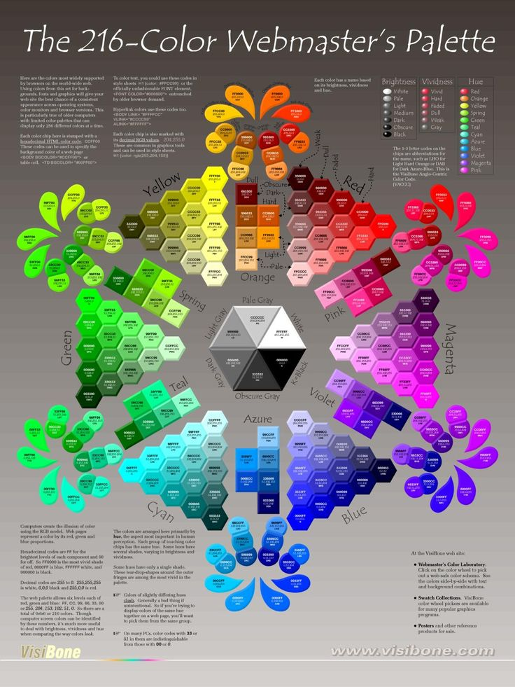 370 Best Color Wheels Images On Pinterest | Color Theory, Colour