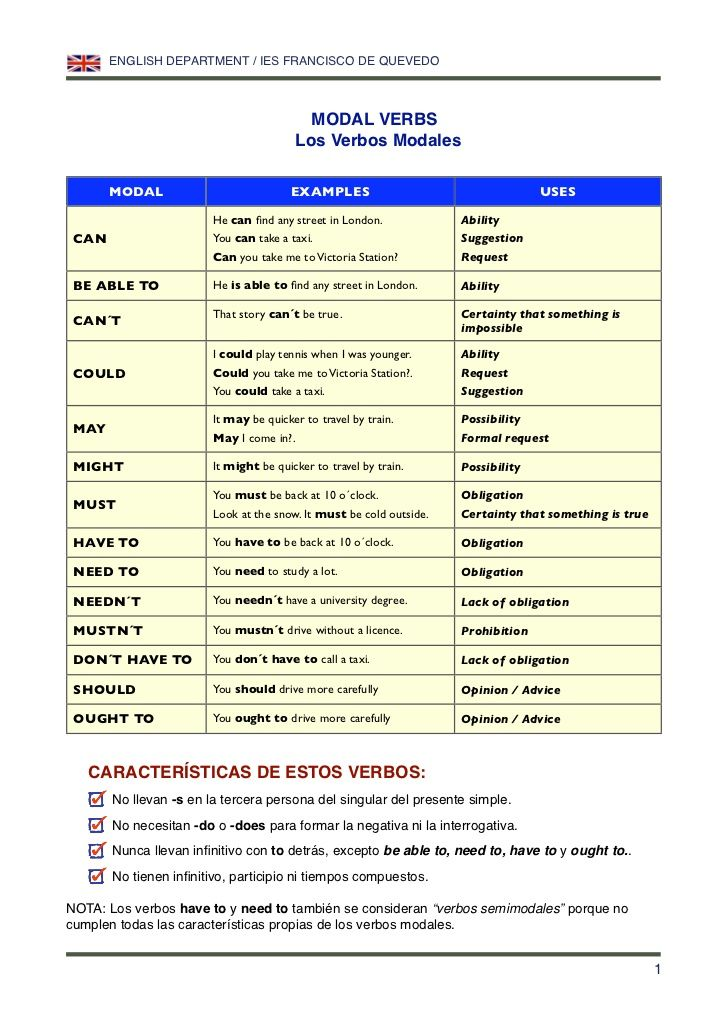ENGLISH DEPARTMENT / IES FRANCISCO DE QUEVEDO                                          MODAL VERBS                        ...